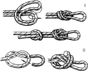 Как вязать узлы на веревке